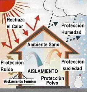 aislamiento_termico_thumb-282x300